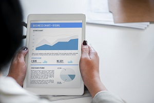 eLearning needs analysis
