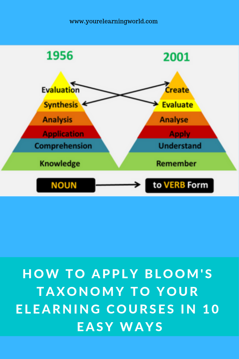 How to Apply Bloom's Taxonomy to Your ELearning Courses in 10 Easy Steps