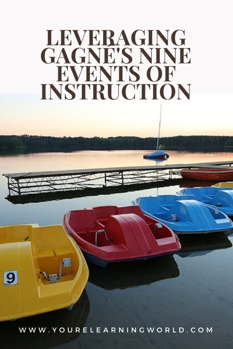 Gagne Nine Events of Instruction